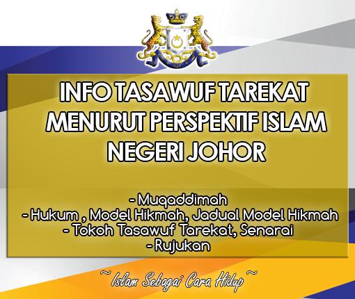 Tasawuf Tarekat Menurut Perspektif Islam